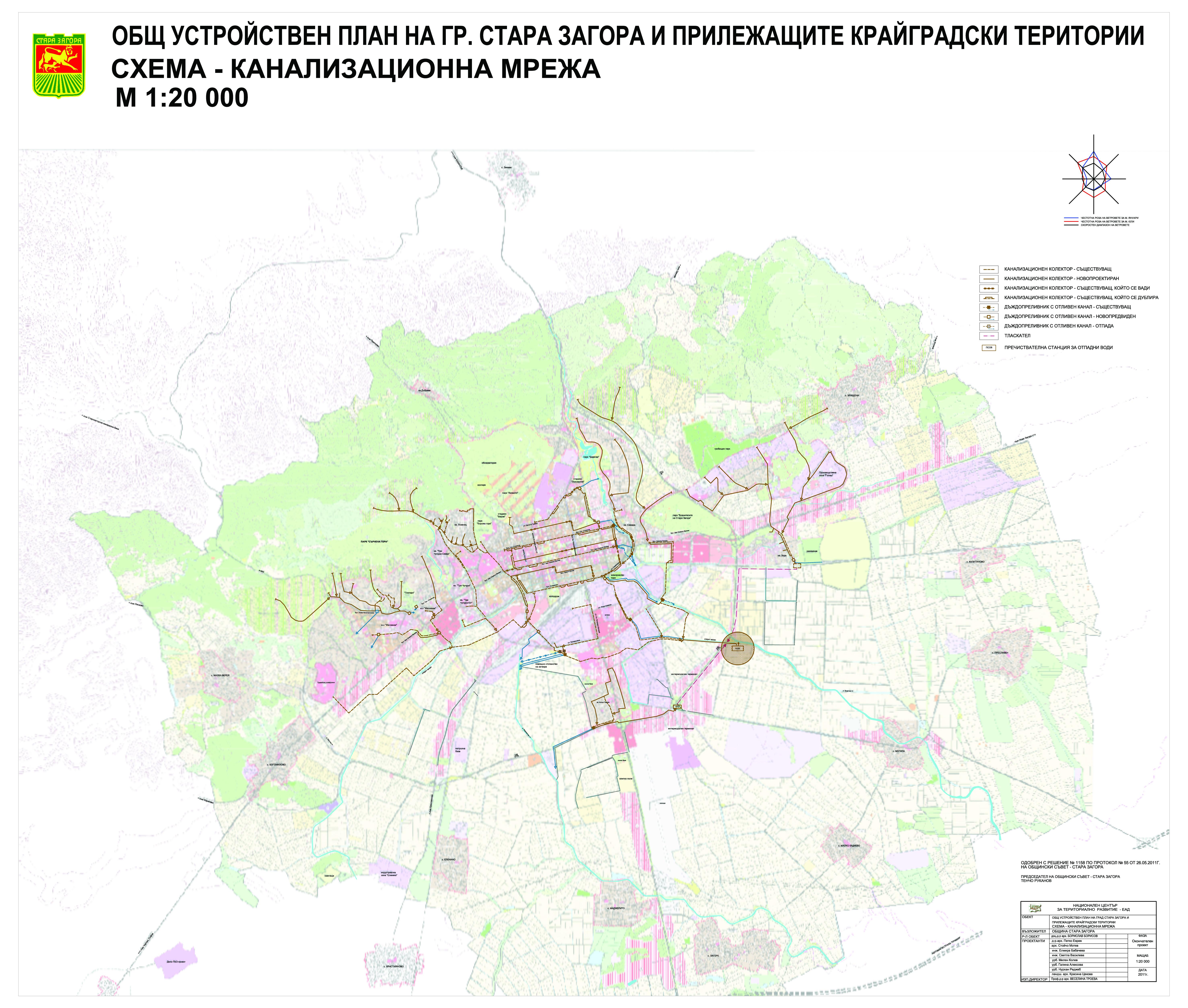 Obsh Ustrojstven Plan Obshina Stara Zagora